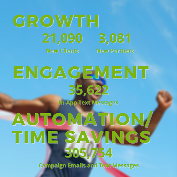 Infographic_Growth_Engagement_Automation (2)